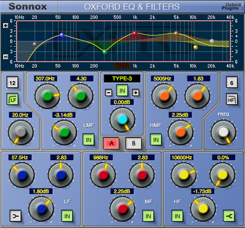 Sonnox 5-Band Equalizer plugin