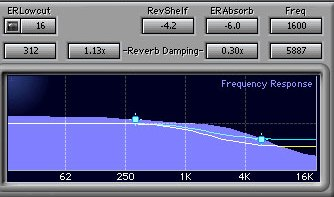 Reverb Damping EQ -  High Freq Low Shelf - Time Delay & Reverb Unveiled